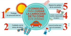 Consejos coche en verano